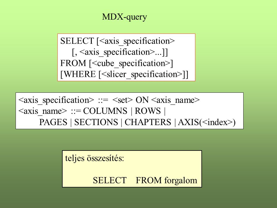 MDX-query SELECT [<axis_specification> [, <axis_specification>...]] FROM [<cube_specification>] [WHERE [<slicer_specification>]]